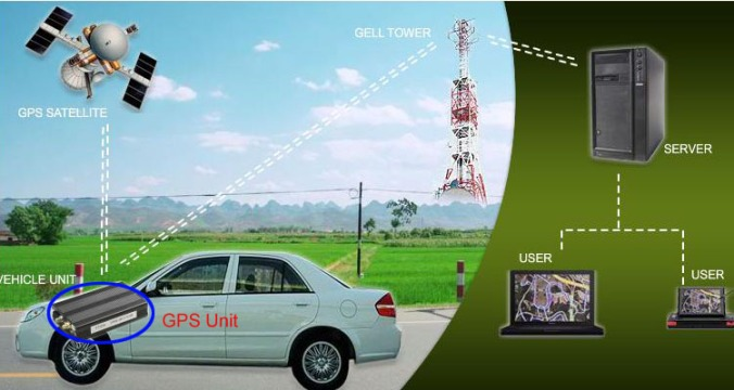 gps-vehicle-tracking-work